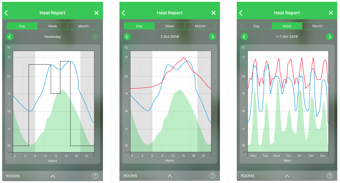 Heat Report screenshots of the Wiser smart heating control app