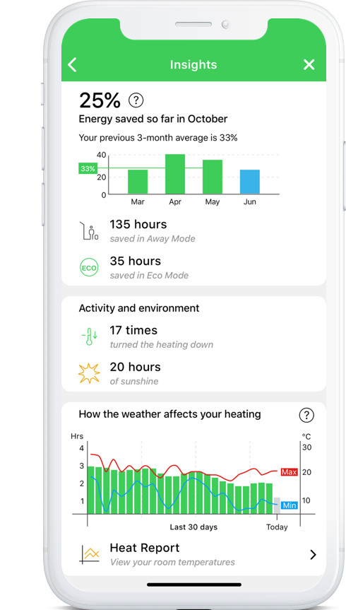 See how much energy you save with smart heating via our heating app