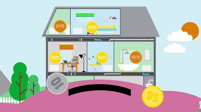 Find out how zone heating works and how it can save you money